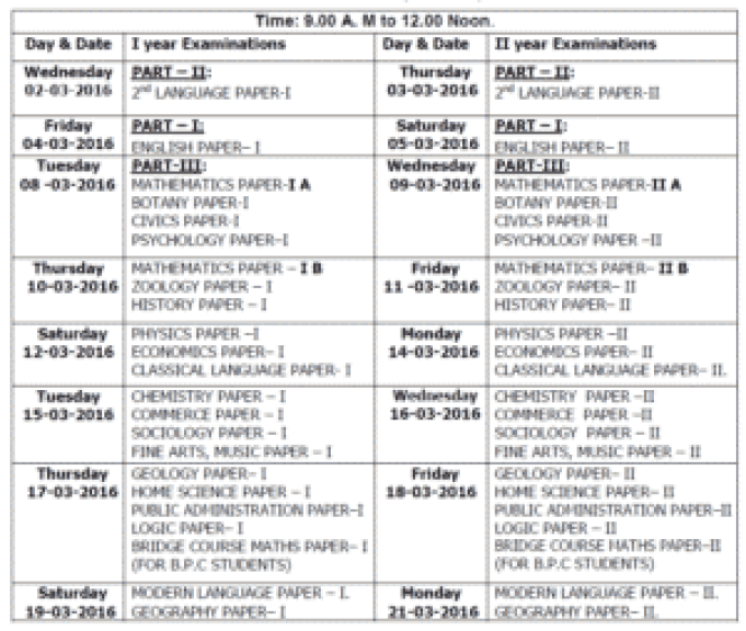 AP Intermediate Hall Tickets 2016 Released   Inter Second Year Admit Card