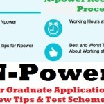 Npower Graduate Recruitment 2018 Form is Here! | Apply at Npower.gov.ng