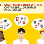 Shell Graduate Program Recruitment 2018/2019 Form – You can Apply Here