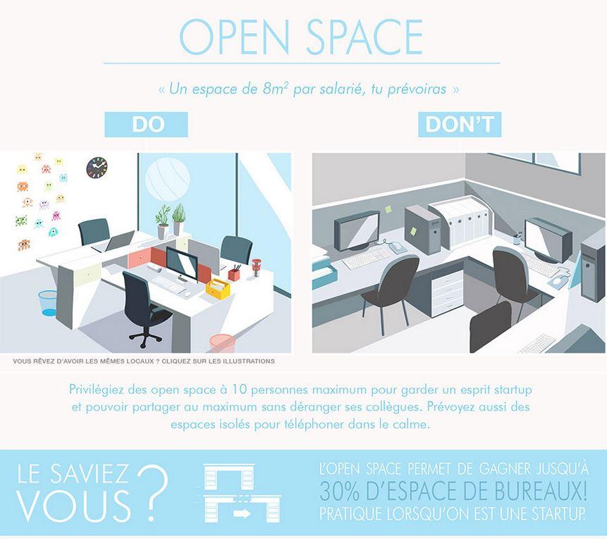 l open space