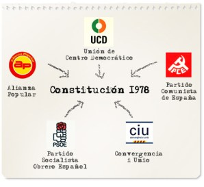 constitucion_1978