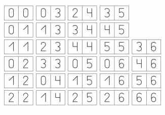 dominó-números-grafías