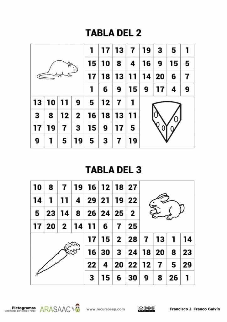 Laberintos Tablas De Multiplicar Múltiplos