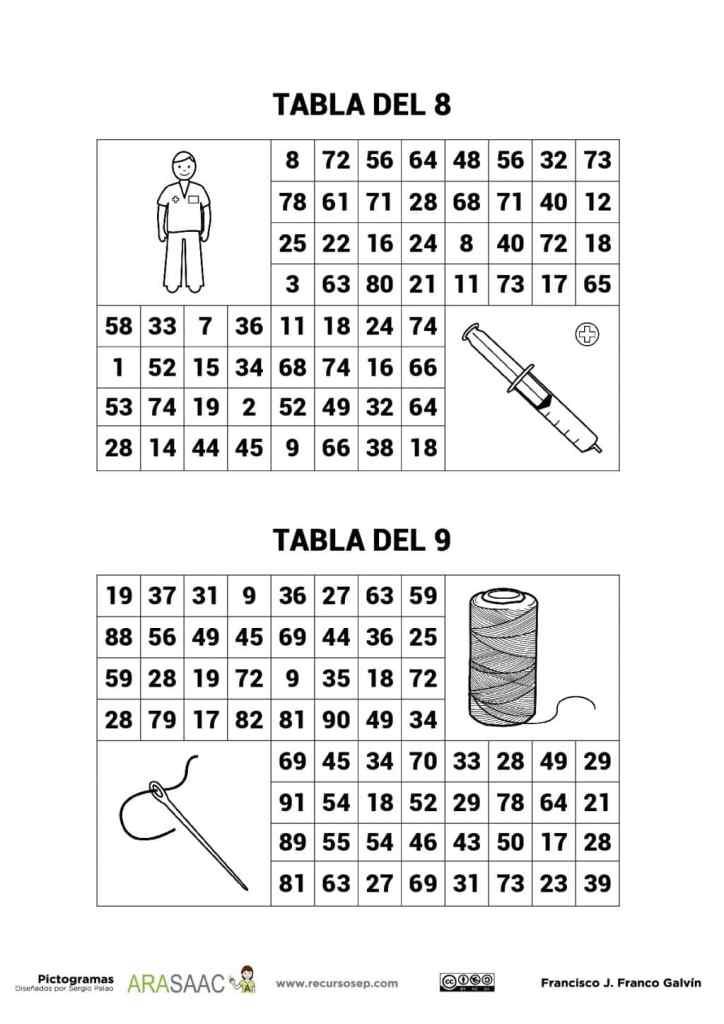 Laberintos Tablas De Multiplicar M 250 Ltiplos