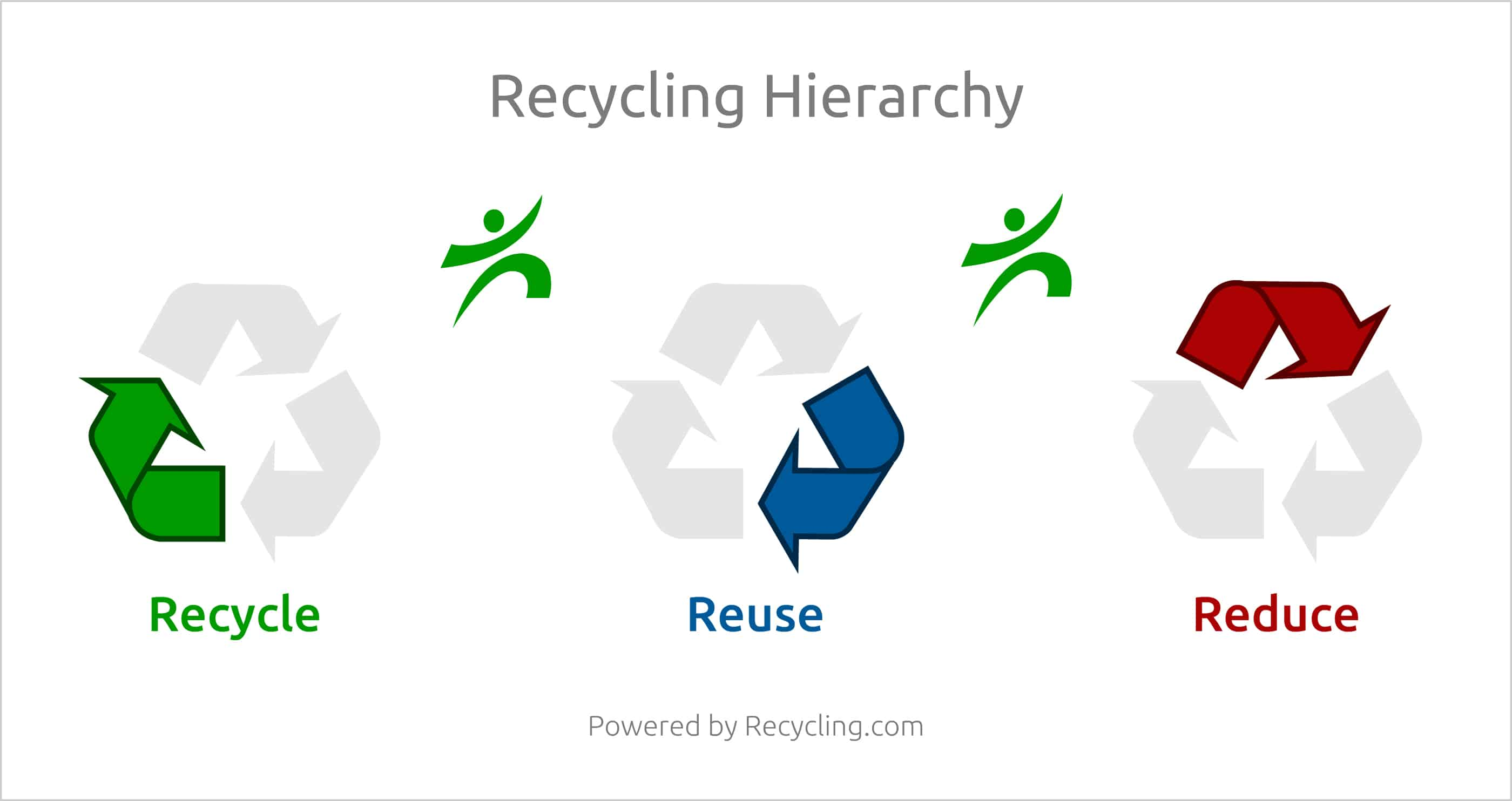Download Recycling Symbol