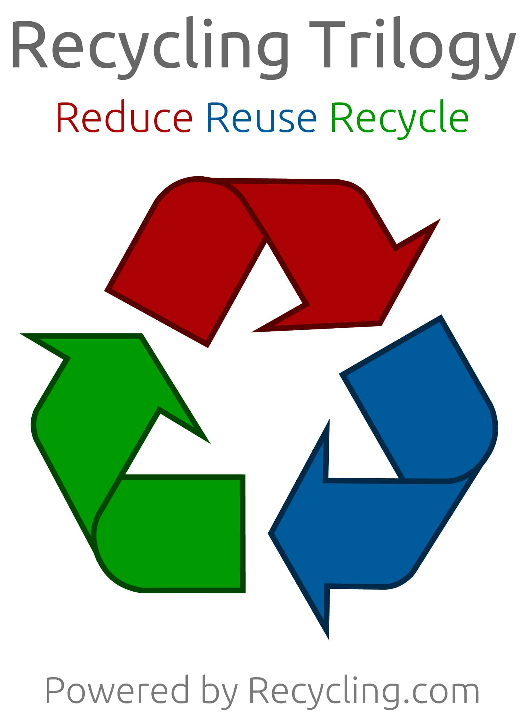The Recycling Trilogy
