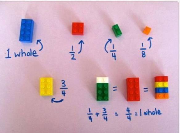 необычное использование LEGO 4