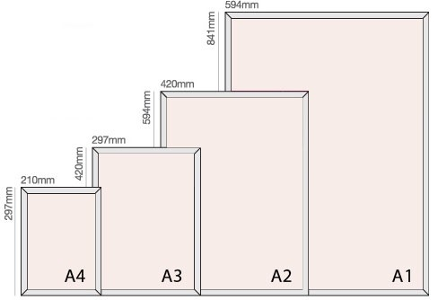 Poster frame sizes uk lajulak org