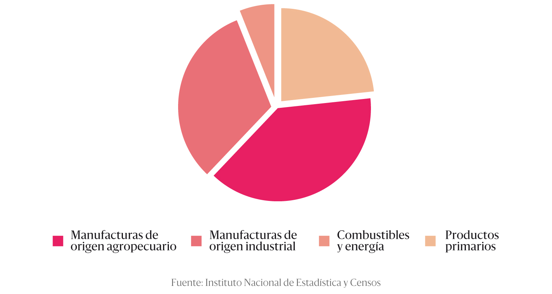 Grafico1IvanA
