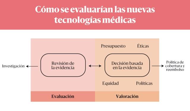 tecnologiasmedicas