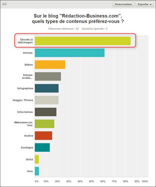 ebook promotionnel sondage Q5