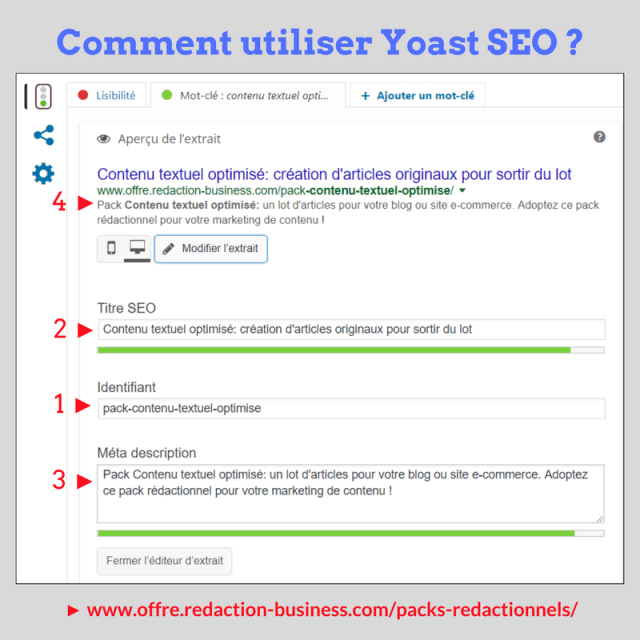 article seb seo yoast