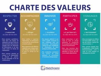 Hopital Europeen Marseille - Charte des valeurs