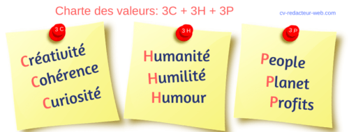 Charte des valeurs de Redaction-Business