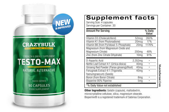 Testomax ingredients