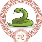 1965 chinese zodiac