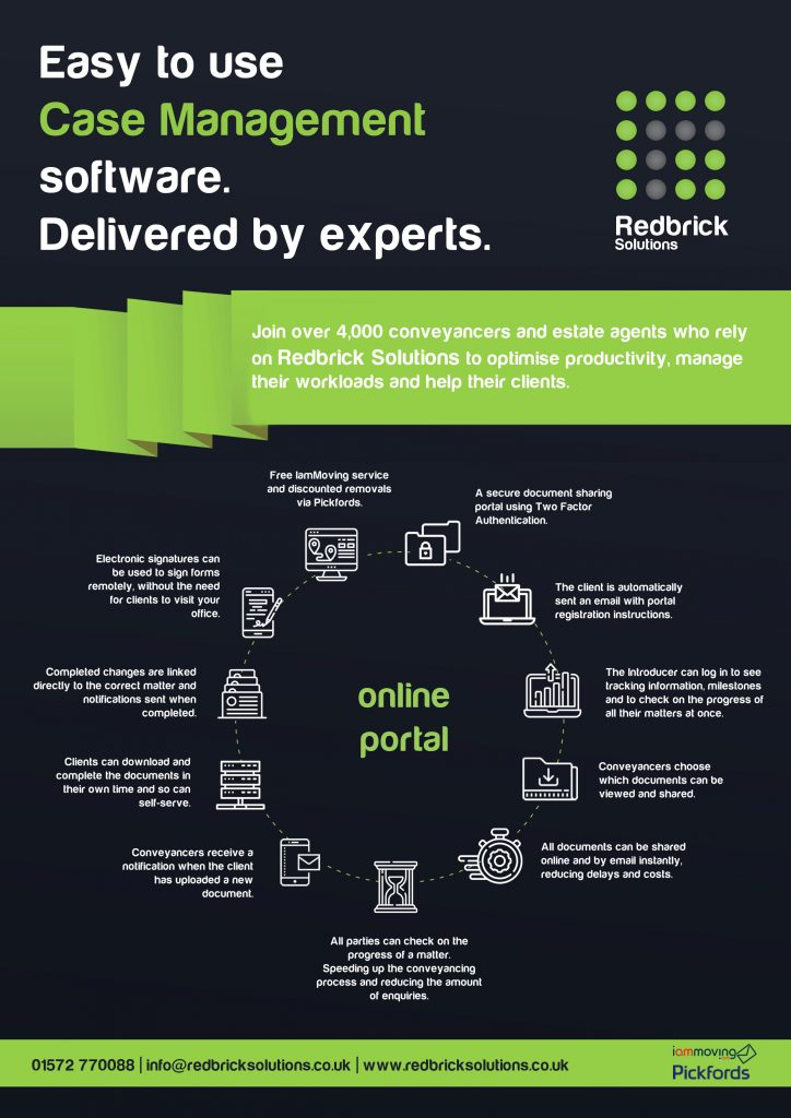 infographic showing the benefits of redbricks secure document portal
