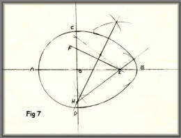 How To Draw Ovals