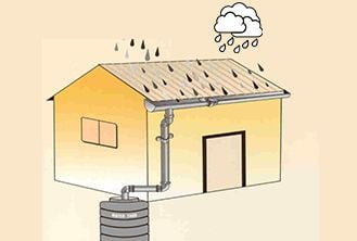 rainwater harvesting for sustainable landscape