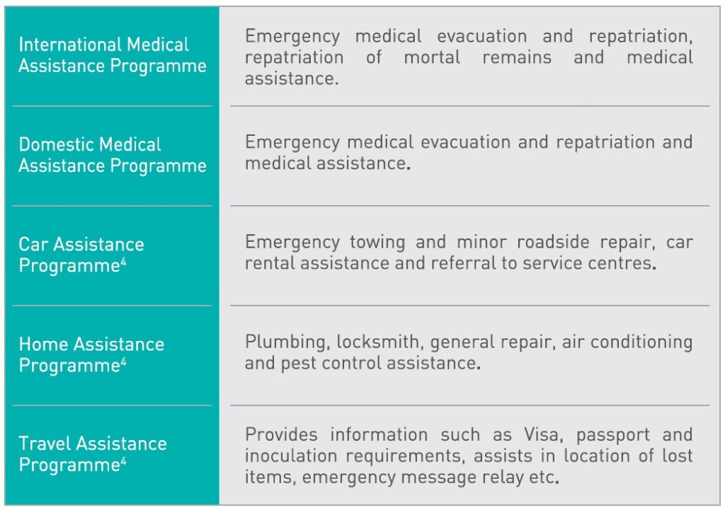 AIA Referral Emergency Assistance (REA) Programme Details