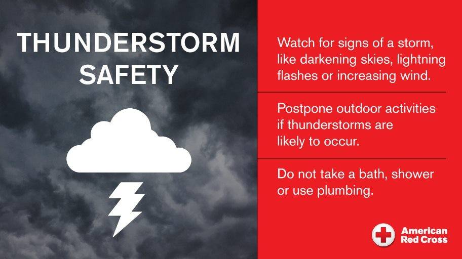 Severe Weather Headed to the South; Follow Red Cross Safety Steps
