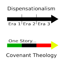 dispensationalism_and_covenant_theology