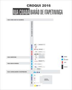 MAPA BARÃO DE ITAPETININGA OFICIAL