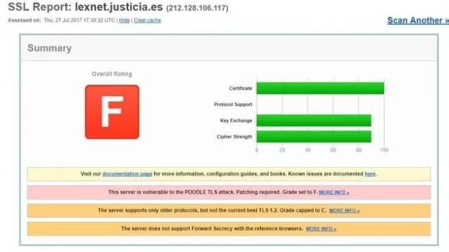 Nota seguridad web LexNET