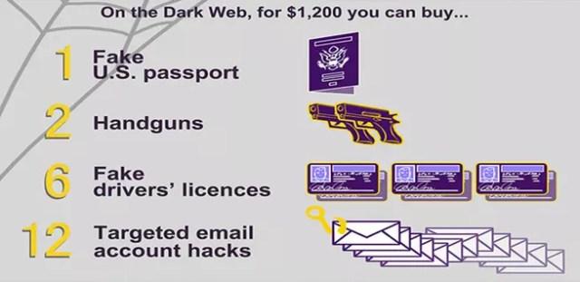 Qué se adquiere con un certificado en la Dark Web