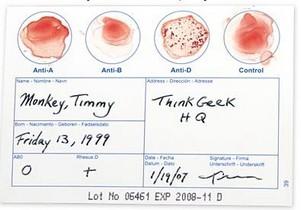 Bloodtypetestkit