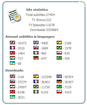 TVsubtitles – TV in more languages than you can poke a stick at