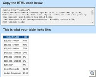 tableizer2 thumb Tableizer!   create HTML tables out of spreadsheet data