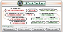 US Debt Clock – don't look!