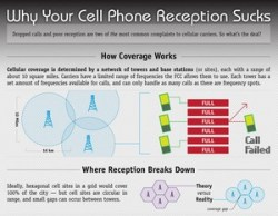 Why Your Cell Phone Reception Sucks – and how you can try to fix it