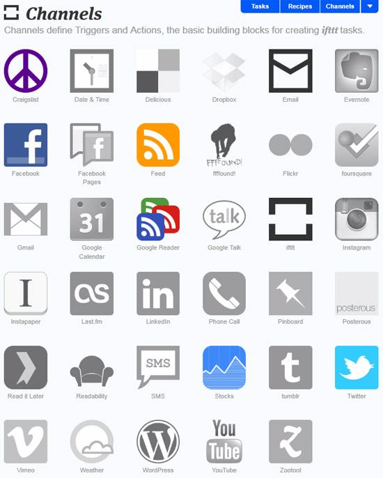Create internet tasks using ifttt
