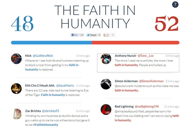 Faith in Humanity – and how're we feeling today, eh?