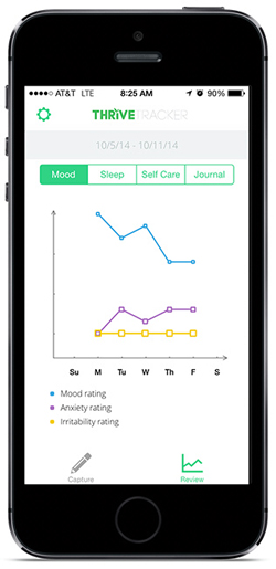 Thrivetracker – free app helps you track and improve your moods [Freeware]