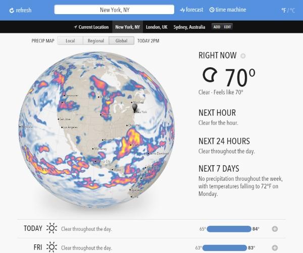 Forecast.io – a different perspective on precipitation