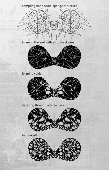 Sponge Suit University-of-California graphic design
