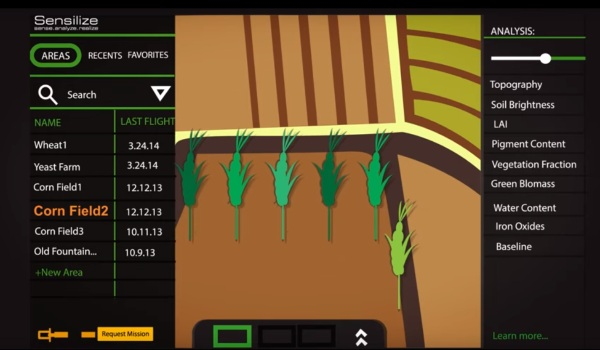 Sensilize – see if land is good for planting without stepping foot on it