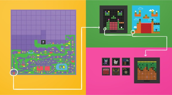 Bloxels – build your next video game with blocks