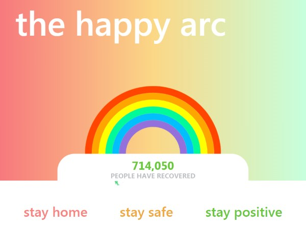 The Happy Arc – it's not all bad news