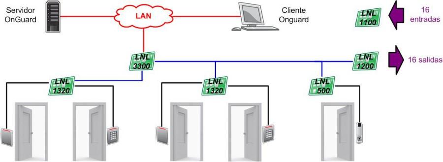3_01?resize=665%2C243 lenel 1320 wiring diagram wiring diagram Simplex Duct Detector Wiring Diagram at reclaimingppi.co