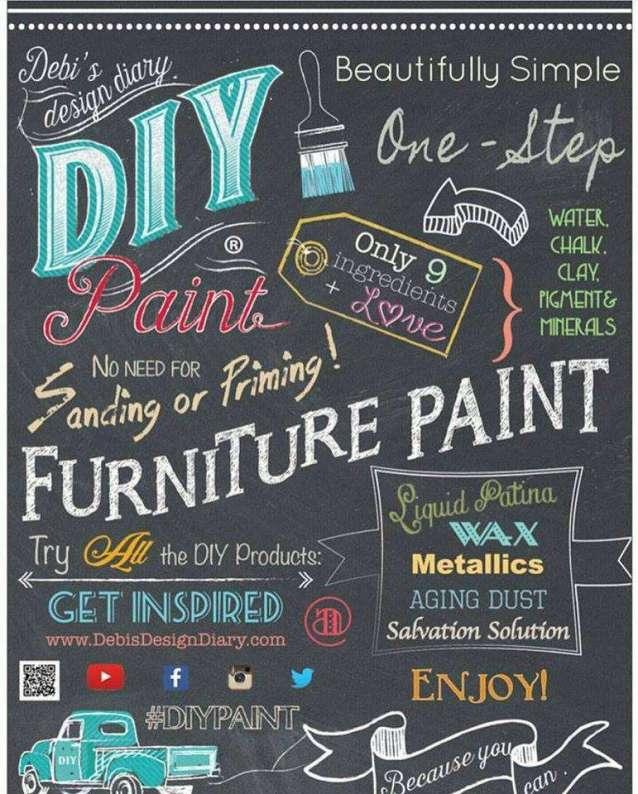 DIY Poster