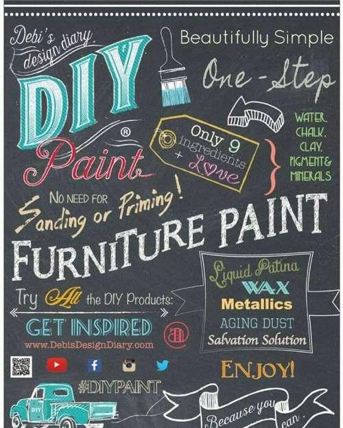 DIY Poster smaller