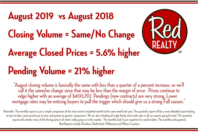 Red Report - August 2019