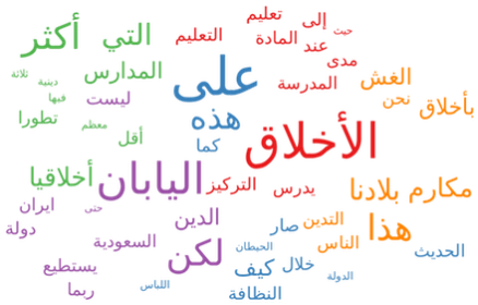 Arabic word cloud
