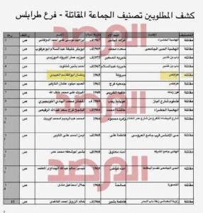 Al-Abdei - No. 5 in LIFG
