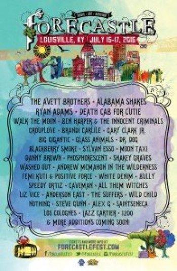 Forecastle Festival Lineup via http://forecastlefest.com/