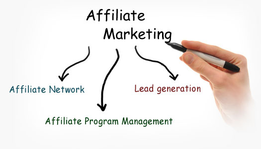 How to make money from Affiliate Marketing?